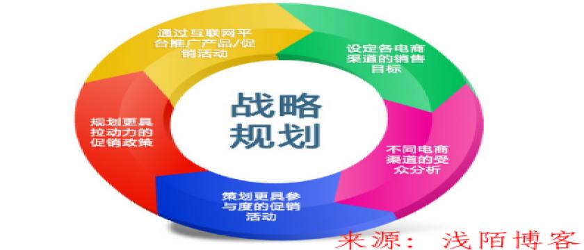 临沂SEO教你推广策略少花冤枉钱(上)!
