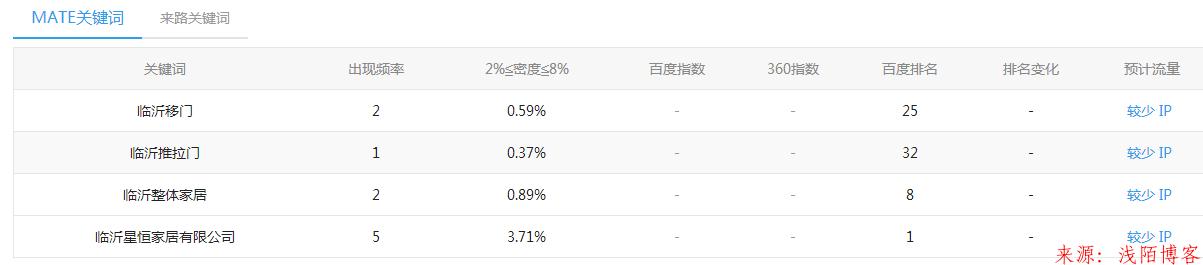 艾慕宜佳网站排名